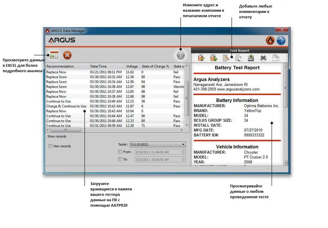 Argus Data Manager