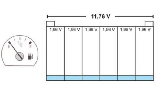 fullydischarged - Как проверить заряд и емкость автомобильного аккумулятора? ✔️