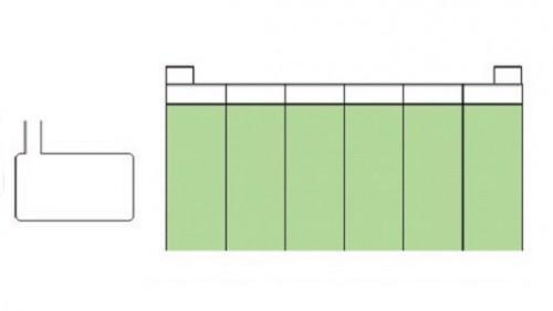 new charged battery 500x282 - Как проверить заряд и емкость автомобильного аккумулятора? ✔️