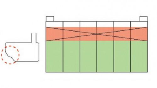 used charged battery 500x282 - Как проверить заряд и емкость автомобильного аккумулятора? ✔️