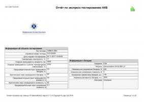 Otchet po provodimosti Stranitsa 01 283x200 - Презентация оборудования Midtronics на подстанции «Семеновская»