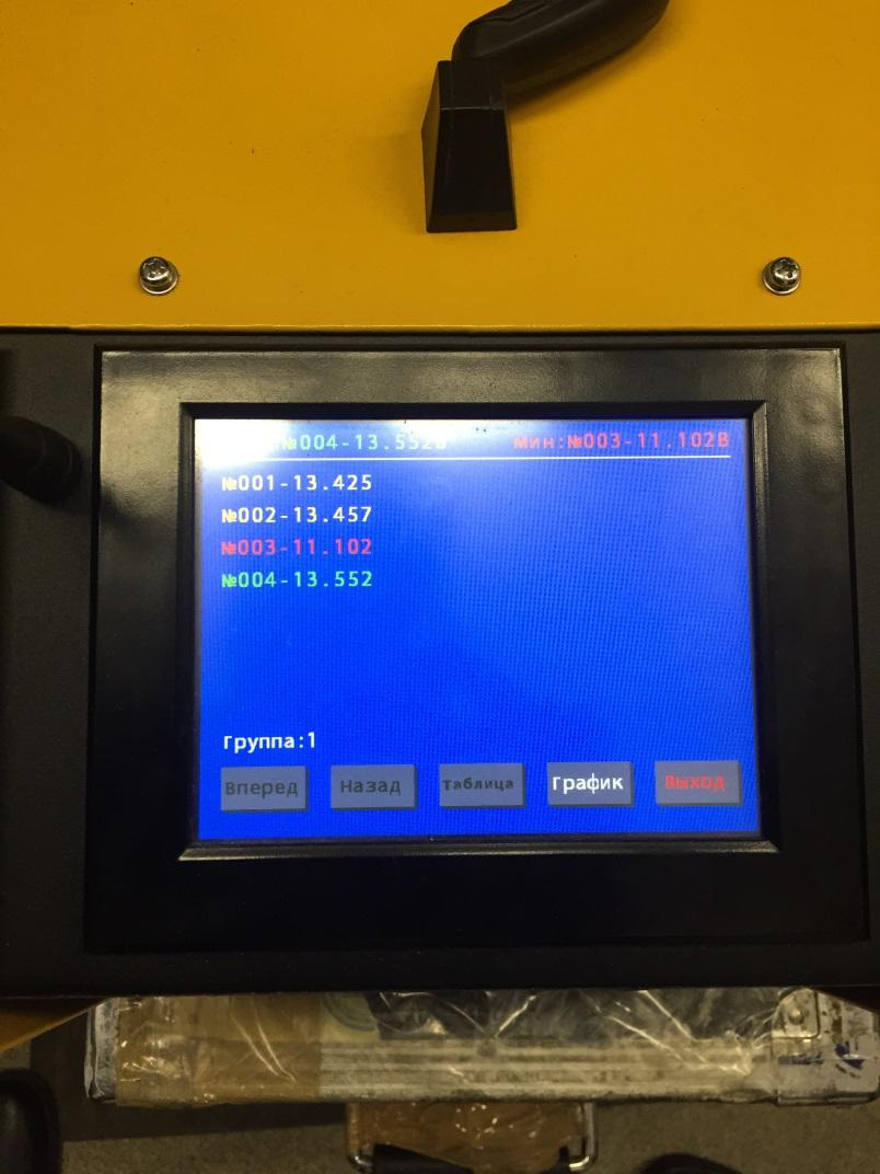 Экран BCT-48/150 kit mini с отображением напряжения на каждом элементе аккумуляторной батареи