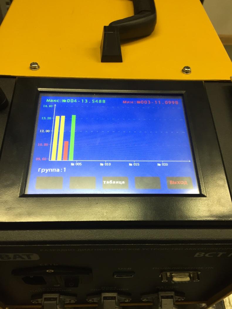 Экран BCT-48/150 kit mini с отображением напряжения на каждом элементе аккумуляторной батареи (вид диаграммы)