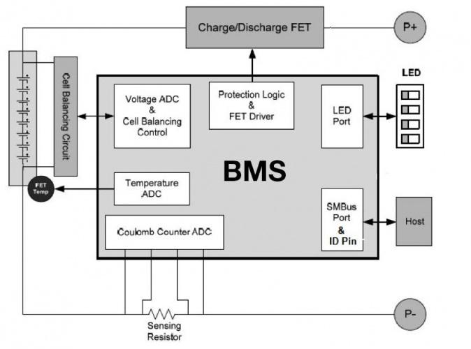 BMS (Battery Management System) система батарей и зарядка от внешнего зарядного устройства