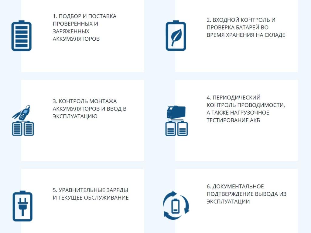 audit2 1024x768 - Обслуживание промышленных аккмуляторов