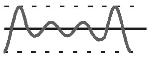 3pic - Глава 1. Системы бесперебойного электропитания в системах связи и энергетики