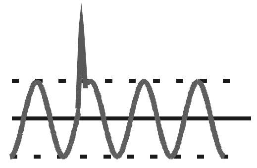 6pic - Глава 1. Системы бесперебойного электропитания в системах связи и энергетики