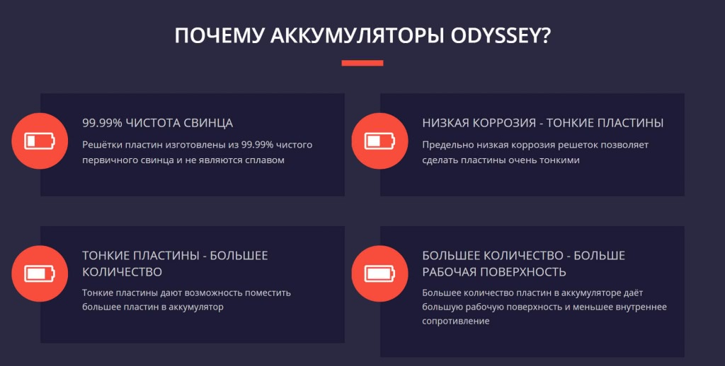 odysseyWhy 1024x518 - Выбираем аккумулятор
