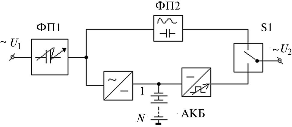 10pic - 1.4. Компоненты и схемы построения систем БП с АКБ
