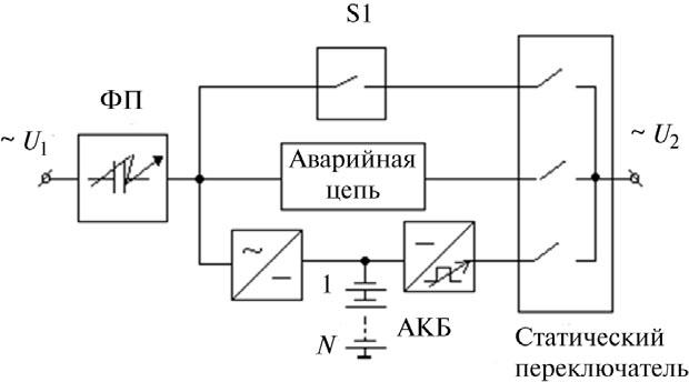 11pic - 1.4. Компоненты и схемы построения систем БП с АКБ