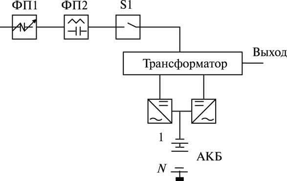 12pic - 1.4. Компоненты и схемы построения систем БП с АКБ