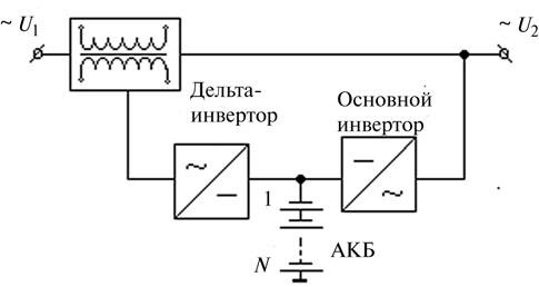 13pic - 1.4. Компоненты и схемы построения систем БП с АКБ