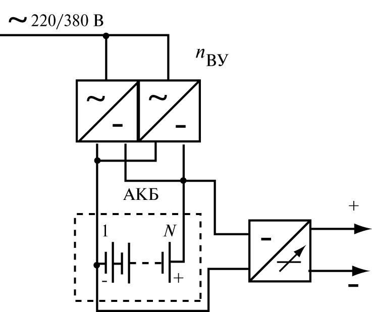16pic - 1.4. Компоненты и схемы построения систем БП с АКБ
