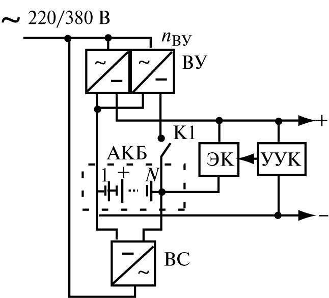 17pic - 1.4. Компоненты и схемы построения систем БП с АКБ