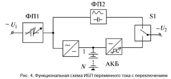 13 - Компоненты и схемы построения систем бесперебойного питания с АКБ