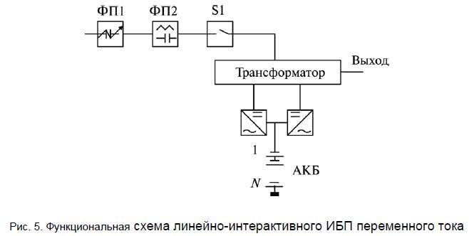 14 - Компоненты и схемы построения систем бесперебойного питания с АКБ