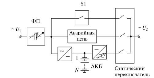 15 - Компоненты и схемы построения систем бесперебойного питания с АКБ